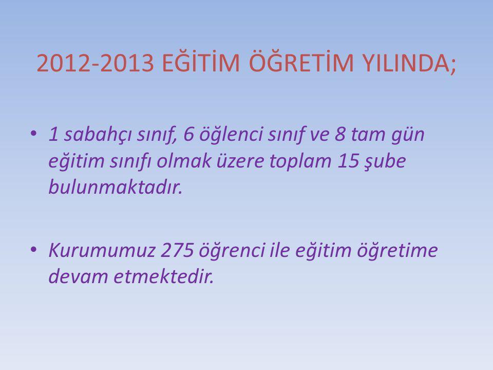 2012-2013 EĞİTİM ÖĞRETİM YILINDA; 1 sabahçı sınıf, 6 öğlenci sınıf ve 8 tam gün eğitim sınıfı olmak üzere toplam 15 şube bulunmaktadır. Kurumumuz 275
