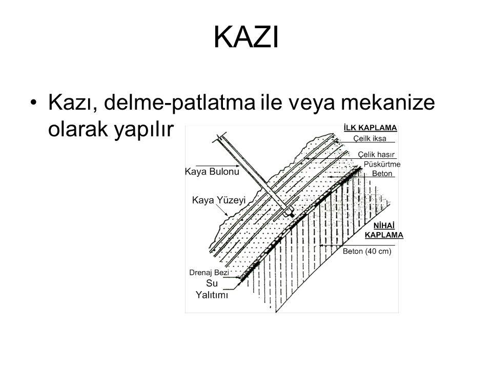 KAZI Kazı, delme-patlatma ile veya mekanize olarak yapılır
