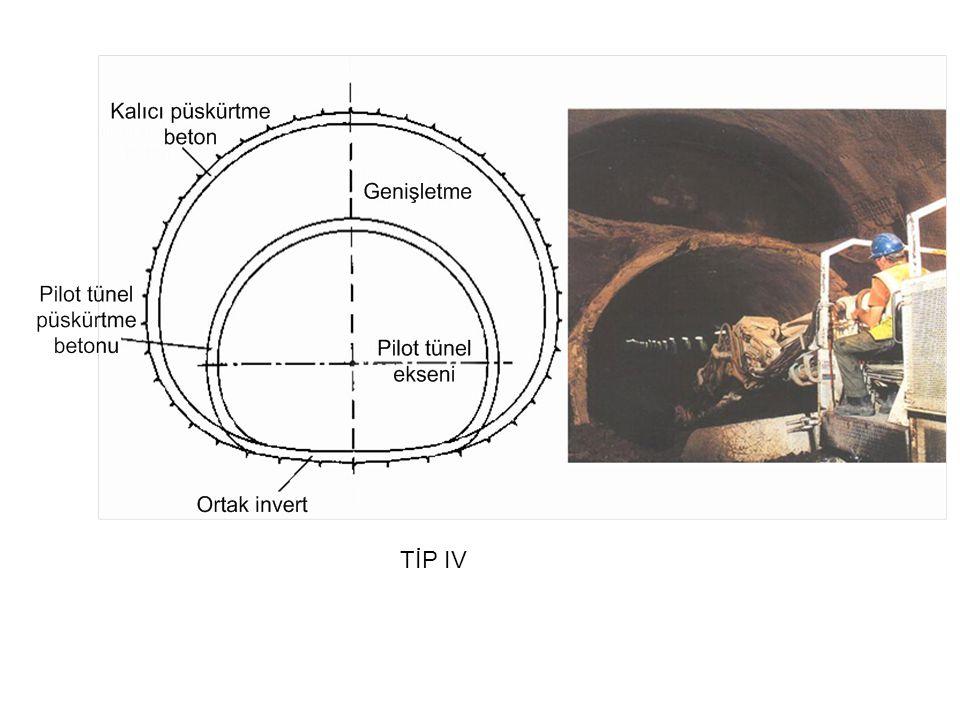TİP IV