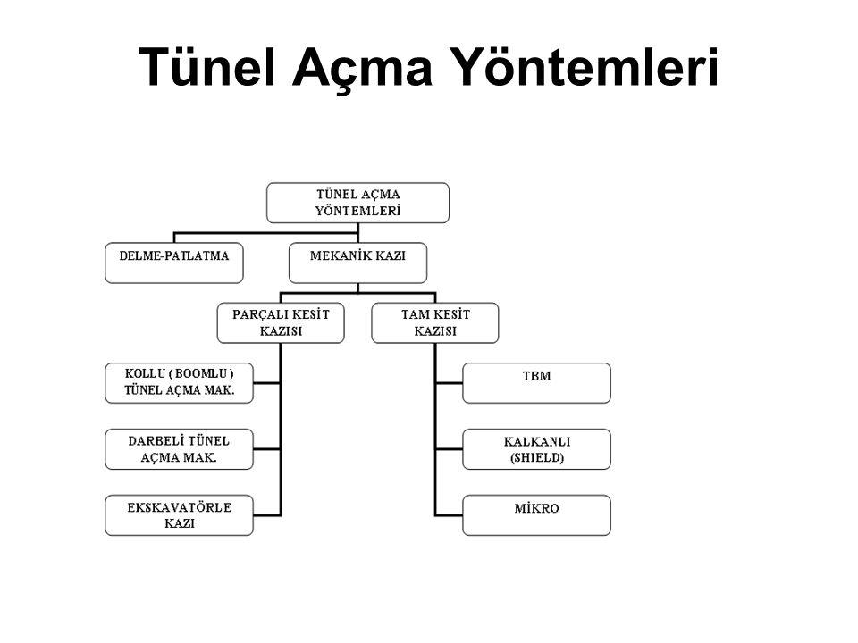 Tünel Açma Yöntemleri