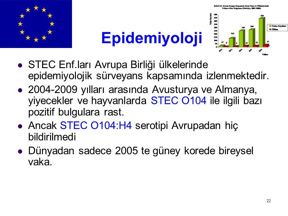 22 Epidemiyoloji STEC Enf.ları Avrupa Birliği ülkelerinde epidemiyolojik sürveyans kapsamında izlenmektedir. 2004-2009 yılları arasında Avusturya ve A