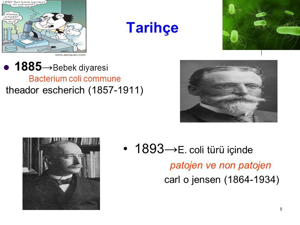 8 Tarihçe 1885 → Bebek diyaresi Bacterium coli commune theador escherich (1857-1911) 1893→ E. coli türü içinde patojen ve non patojen carl o jensen (1