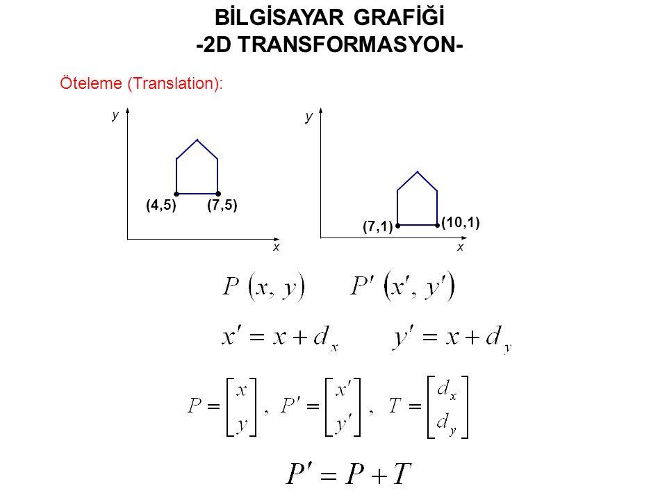 BİLGİSAYAR GRAFİĞİ -2D TRANSFORMASYON- Öteleme (Translation): (4,5)(7,5) x y (7,1) (10,1) x y
