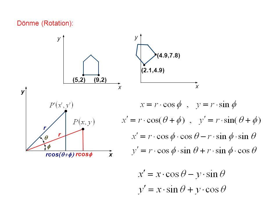 (5,2) (9,2) x y (2.1,4.9) (4.9,7.8) x y Dönme (Rotation): y x rcos(  rcos    r r