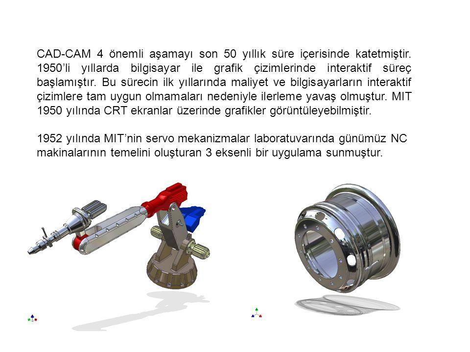 CAD-CAM 4 önemli aşamayı son 50 yıllık süre içerisinde katetmiştir. 1950'li yıllarda bilgisayar ile grafik çizimlerinde interaktif süreç başlamıştır.
