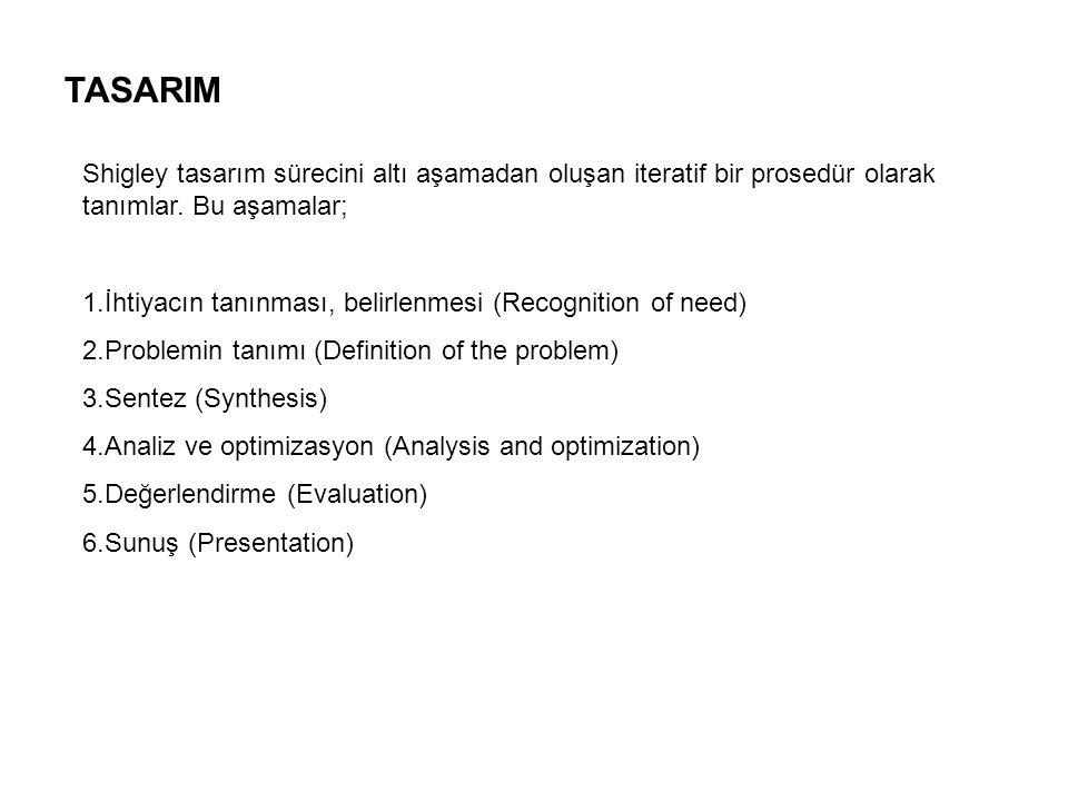 TASARIM Shigley tasarım sürecini altı aşamadan oluşan iteratif bir prosedür olarak tanımlar. Bu aşamalar; 1.İhtiyacın tanınması, belirlenmesi (Recogni