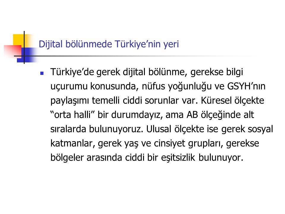 Dijital bölünmede Türkiye'nin yeri Türkiye'de gerek dijital bölünme, gerekse bilgi uçurumu konusunda, nüfus yoğunluğu ve GSYH'nın paylaşımı temelli ci