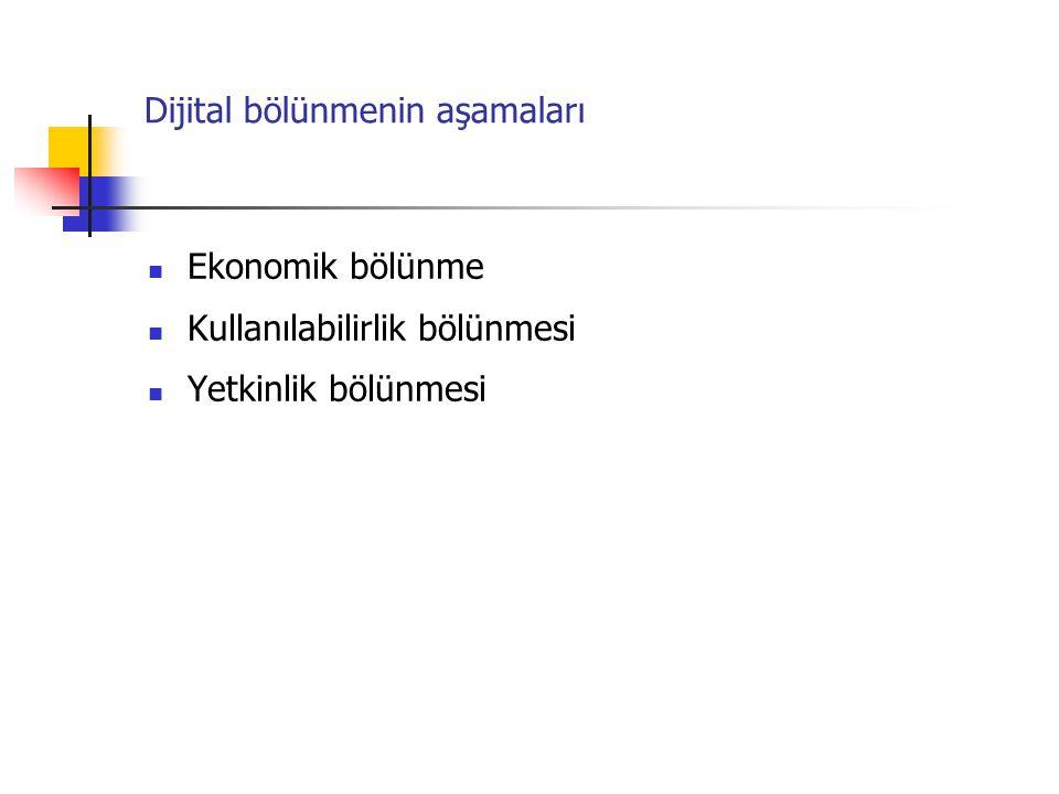 Dijital bölünmenin aşamaları Ekonomik bölünme Kullanılabilirlik bölünmesi Yetkinlik bölünmesi