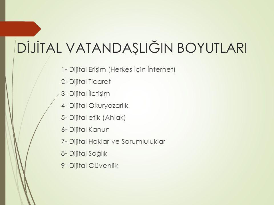 DİJİTAL VATANDAŞLIĞIN BOYUTLARI 1- Dijital Erişim (Herkes İçin İnternet) 2- Dijital Ticaret 3- Dijital İletişim 4- Dijital Okuryazarlık 5- Dijital etik (Ahlak) 6- Dijital Kanun 7- Dijital Haklar ve Sorumluluklar 8- Dijital Sağlık 9- Dijital Güvenlik