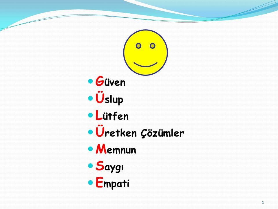 6- İnsanlar olumlu ilk izlenim olarak bıraktıkları seçenek aşağıdakilerden değildir.
