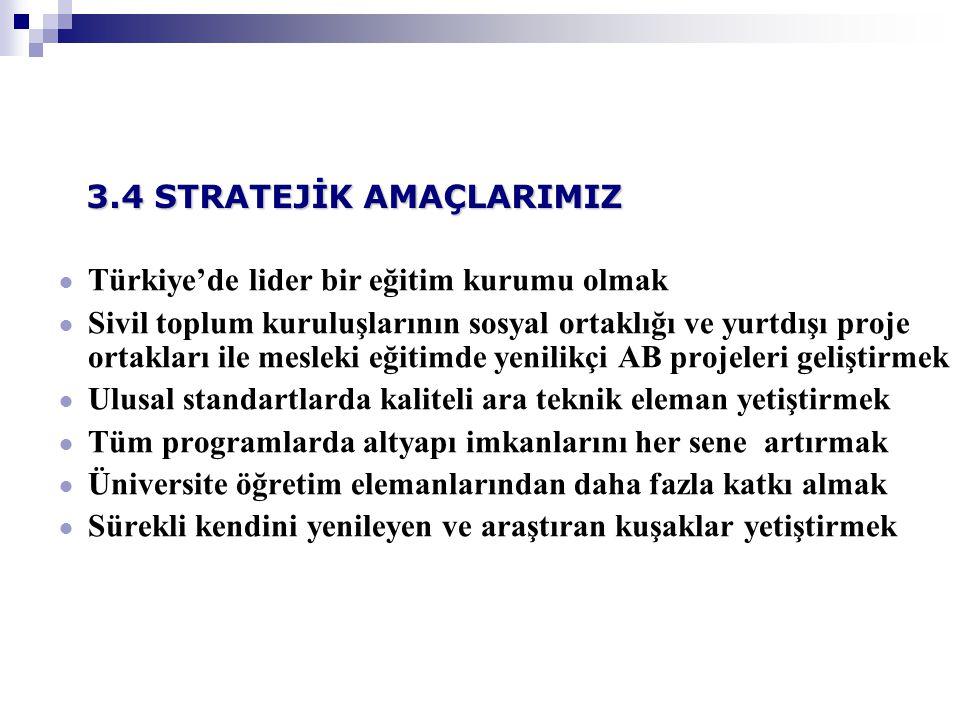 ● Türkiye'de lider bir eğitim kurumu olmak ● Sivil toplum kuruluşlarının sosyal ortaklığı ve yurtdışı proje ortakları ile mesleki eğitimde yenilikçi A