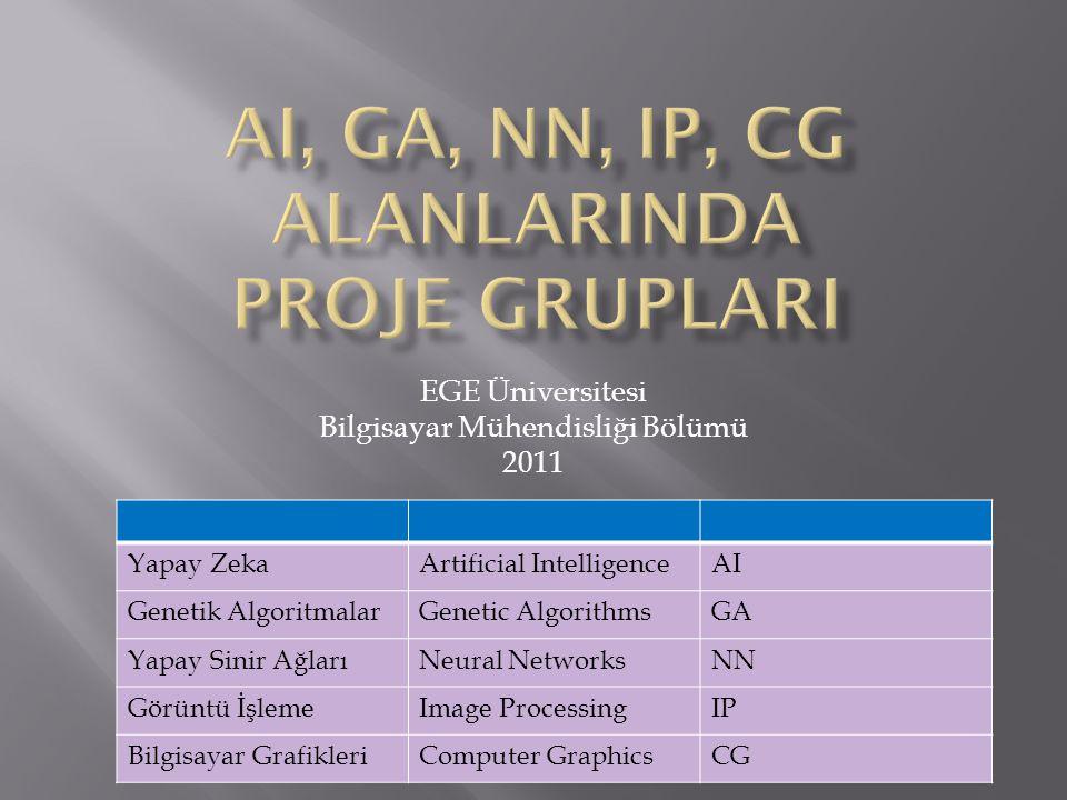 EGE Üniversitesi Bilgisayar Mühendisliği Bölümü 2011 Yapay ZekaArtificial IntelligenceAI Genetik AlgoritmalarGenetic AlgorithmsGA Yapay Sinir AğlarıNeural NetworksNN Görüntü İşlemeImage ProcessingIP Bilgisayar GrafikleriComputer GraphicsCG