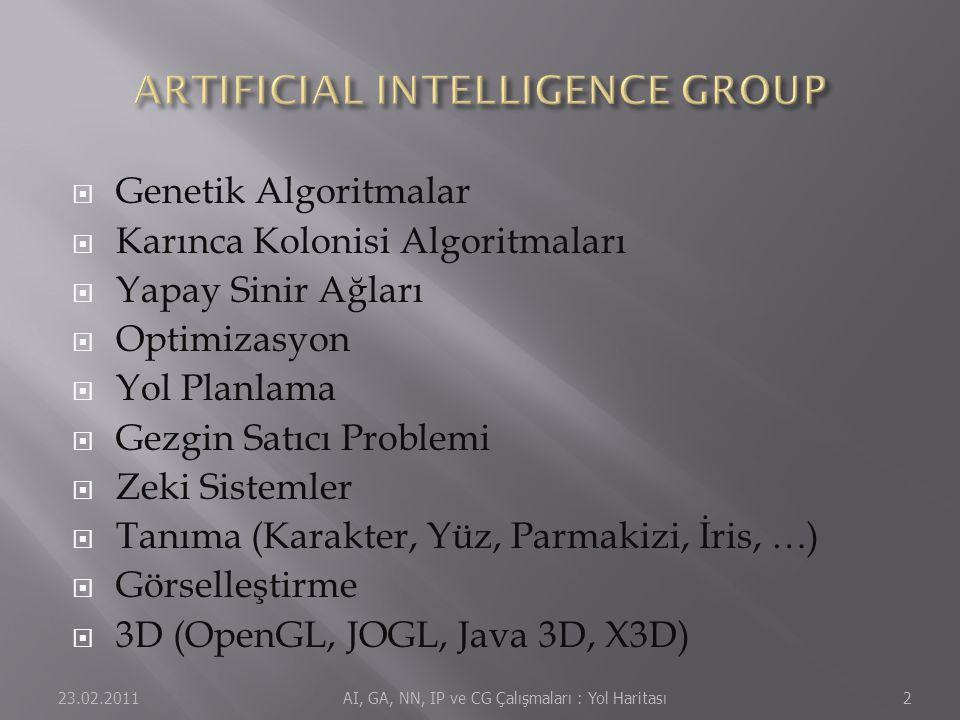  Genetik Algoritmalar  Karınca Kolonisi Algoritmaları  Yapay Sinir Ağları  Optimizasyon  Yol Planlama  Gezgin Satıcı Problemi  Zeki Sistemler  Tanıma (Karakter, Yüz, Parmakizi, İris, …)  Görselleştirme  3D (OpenGL, JOGL, Java 3D, X3D) 23.02.20112 AI, GA, NN, IP ve CG Çalışmaları : Yol Haritası