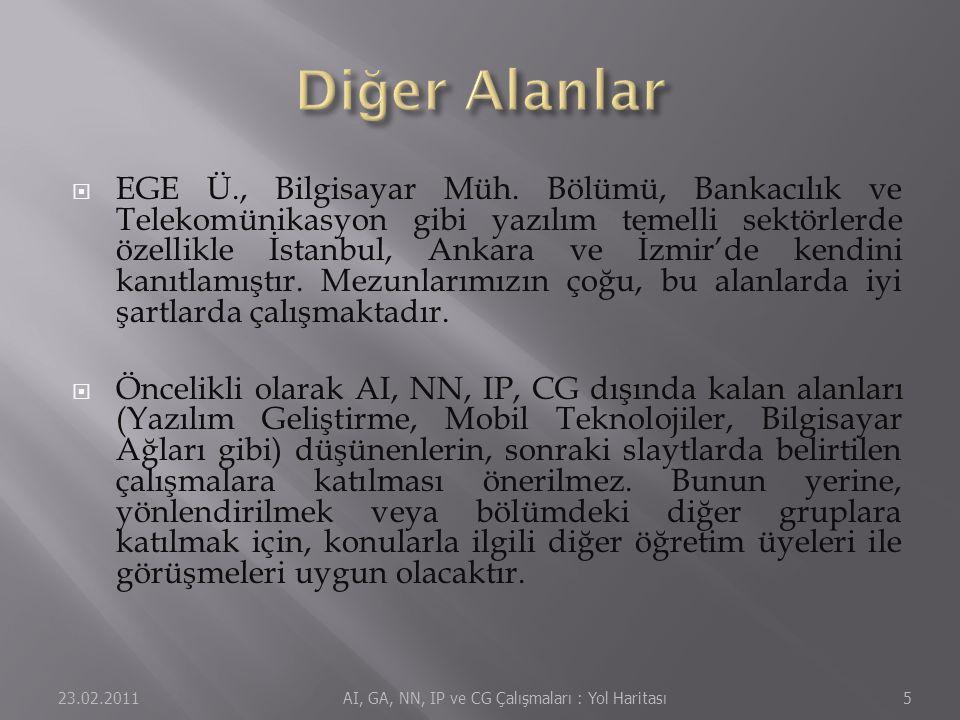  EGE Ü., Bilgisayar Müh. Bölümü, Bankacılık ve Telekomünikasyon gibi yazılım temelli sektörlerde özellikle İstanbul, Ankara ve İzmir'de kendini kanıt