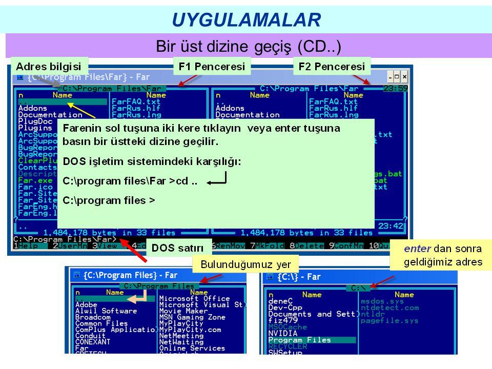 Dizin Oluştur (MD) F7 veya MkFold u tıkla örnek01 F1 penceresi C:\> da iken C: sürücüsünde bulunan fiz171\eryurek klasörüne FAR-ders adlı bir klasör açalım