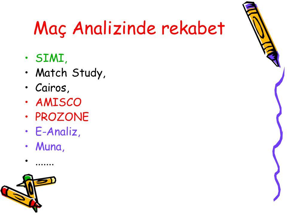 Maç Analizinde rekabet SIMI, Match Study, Cairos, AMISCO PROZONE E-Analiz, Muna,.......