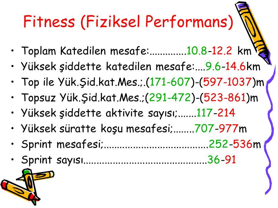 Fitness (Fiziksel Performans) Toplam Katedilen mesafe:..............10.8-12.2 km Yüksek şiddette katedilen mesafe:....9.6-14.6km Top ile Yük.Şid.kat.M