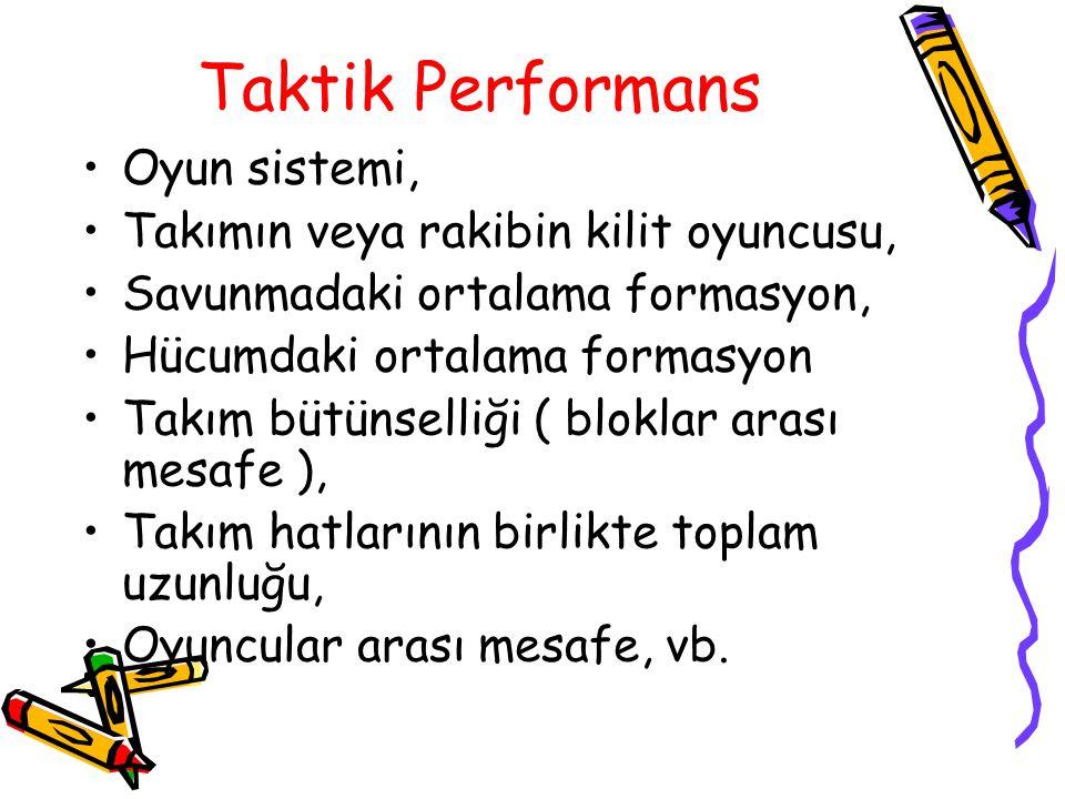 Taktik Performans Oyun sistemi, Takımın veya rakibin kilit oyuncusu, Savunmadaki ortalama formasyon, Hücumdaki ortalama formasyon Takım bütünselliği (