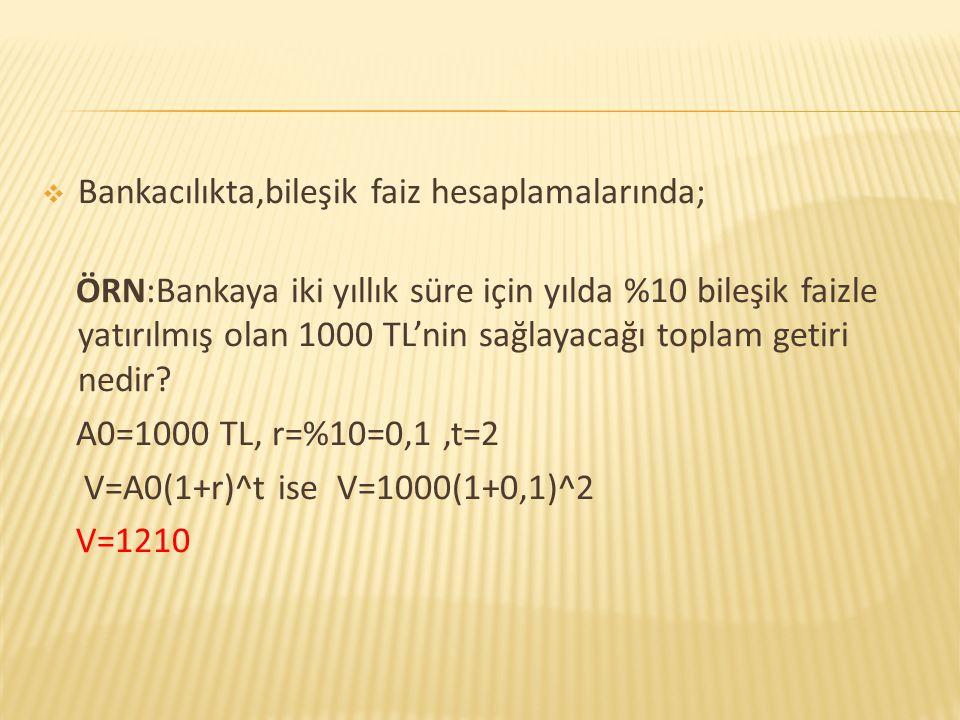  Bankacılıkta,bileşik faiz hesaplamalarında; ÖRN:Bankaya iki yıllık süre için yılda %10 bileşik faizle yatırılmış olan 1000 TL'nin sağlayacağı toplam getiri nedir.