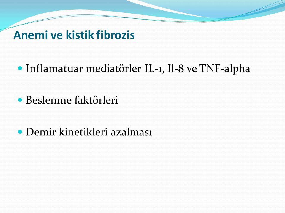 Anemi ve kistik fibrozis Inflamatuar mediatörler IL-1, Il-8 ve TNF-alpha Beslenme faktörleri Demir kinetikleri azalması