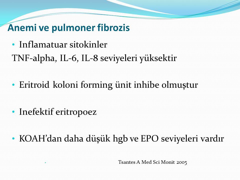 Anemi ve pulmoner fibrozis Inflamatuar sitokinler TNF-alpha, IL-6, IL-8 seviyeleri yüksektir Eritroid koloni forming ünit inhibe olmuştur Inefektif er
