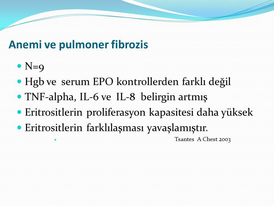 Anemi ve pulmoner fibrozis N=9 Hgb ve serum EPO kontrollerden farklı değil TNF-alpha, IL-6 ve IL-8 belirgin artmış Eritrositlerin proliferasyon kapasi