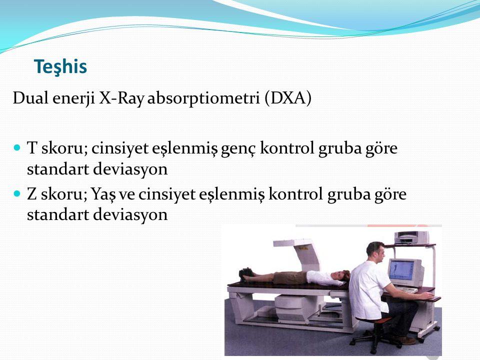 Teşhis Dual enerji X-Ray absorptiometri (DXA) T skoru; cinsiyet eşlenmiş genç kontrol gruba göre standart deviasyon Z skoru; Yaş ve cinsiyet eşlenmiş