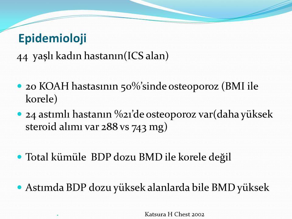 Epidemioloji 44 yaşlı kadın hastanın(ICS alan) 20 KOAH hastasının 50%'sinde osteoporoz (BMI ile korele) 24 astımlı hastanın %21'de osteoporoz var(daha