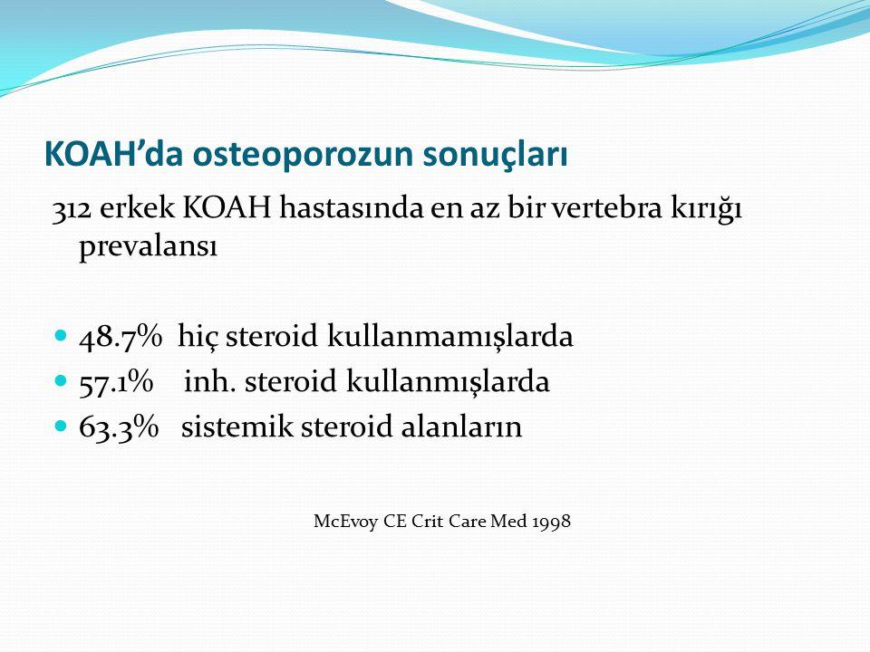 KOAH'da osteoporozun sonuçları 312 erkek KOAH hastasında en az bir vertebra kırığı prevalansı 48.7% hiç steroid kullanmamışlarda 57.1% inh. steroid ku