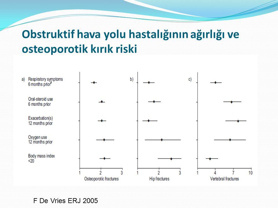Obstruktif hava yolu hastalığının ağırlığı ve osteoporotik kırık riski F De Vries ERJ 2005