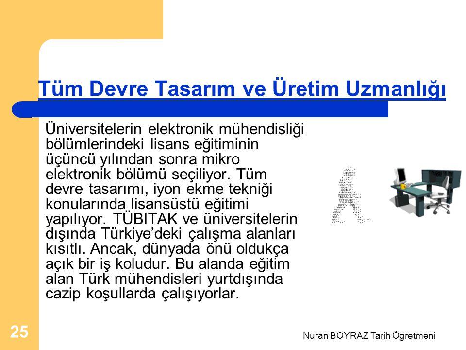 Nuran BOYRAZ Tarih Öğretmeni 25 Tüm Devre Tasarım ve Üretim Uzmanlığı Üniversitelerin elektronik mühendisliği bölümlerindeki lisans eğitiminin üçüncü yılından sonra mikro elektronik bölümü seçiliyor.