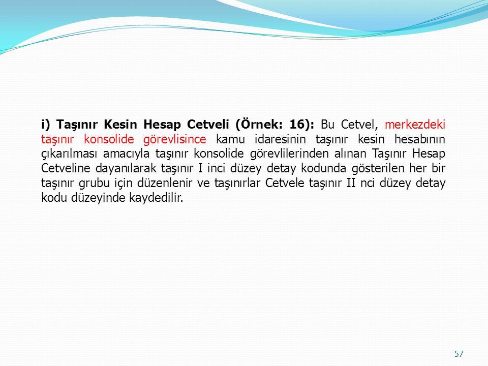 i) Taşınır Kesin Hesap Cetveli (Örnek: 16): Bu Cetvel, merkezdeki taşınır konsolide görevlisince kamu idaresinin taşınır kesin hesabının çıkarılması a