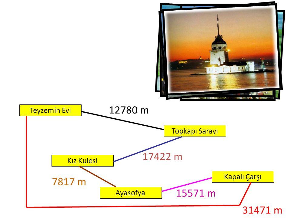 Teyzemin Evi Topkapı Sarayı 12780 m Kız Kulesi 17422 m Ayasofya 7817 m Kapalı Çarşı 15571 m 31471 m