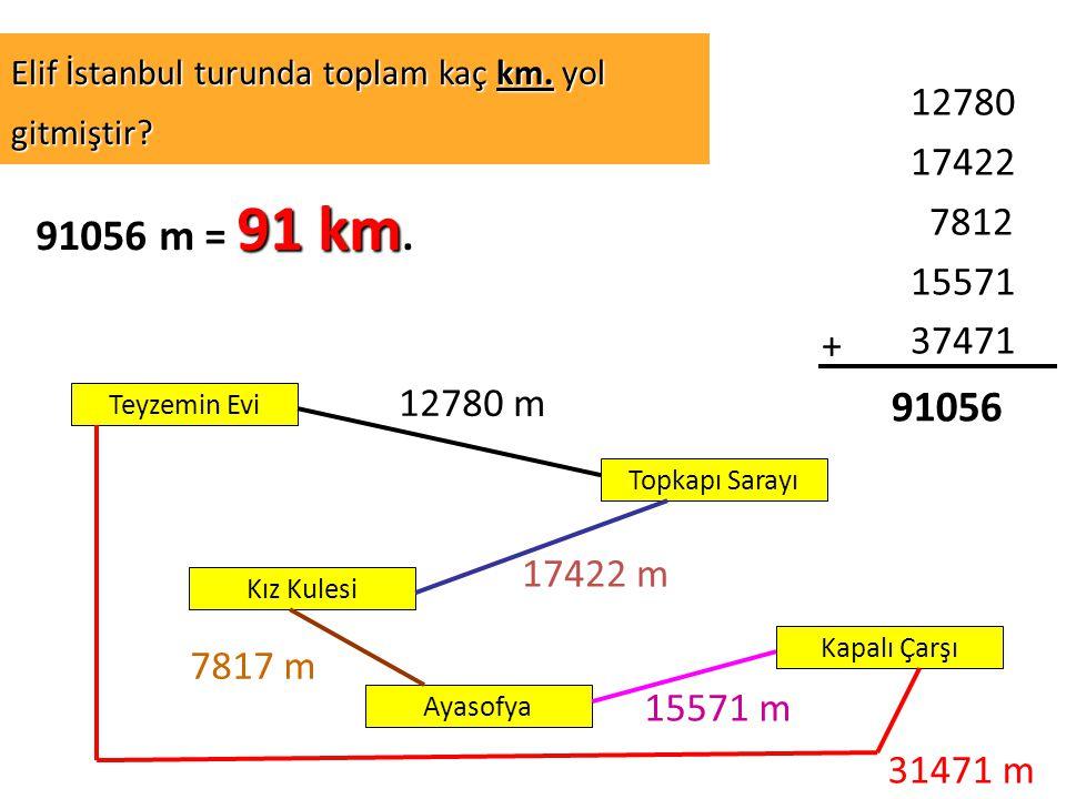 Elif İstanbul turunda toplam kaç km. yol gitmiştir.