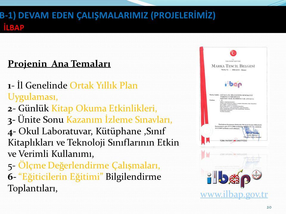 B-1) DEVAM EDEN ÇALIŞMALARIMIZ (PROJELERİMİZ) İLBAP 20 Projenin Ana Temaları 1- İl Genelinde Ortak Yıllık Plan Uygulaması, 2- Günlük Kitap Okuma Etkin