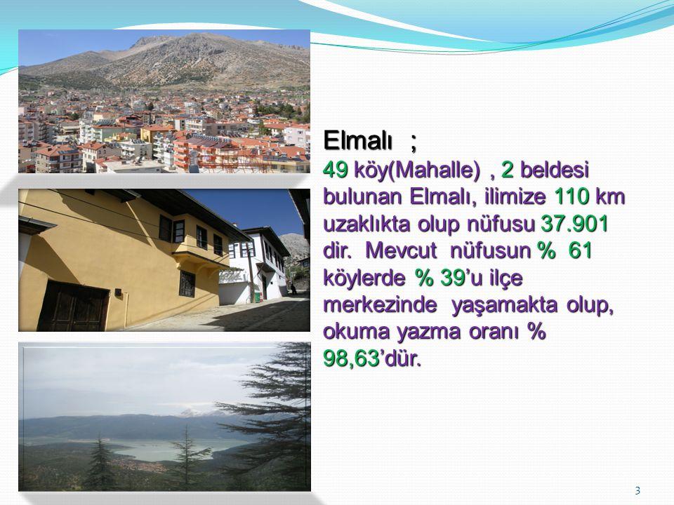 3 Elmalı ; 49 köy(Mahalle), 2 beldesi bulunan Elmalı, ilimize 110 km uzaklıkta olup nüfusu 37.901 dir. Mevcut nüfusun % 61 köylerde % 39'u ilçe merkez