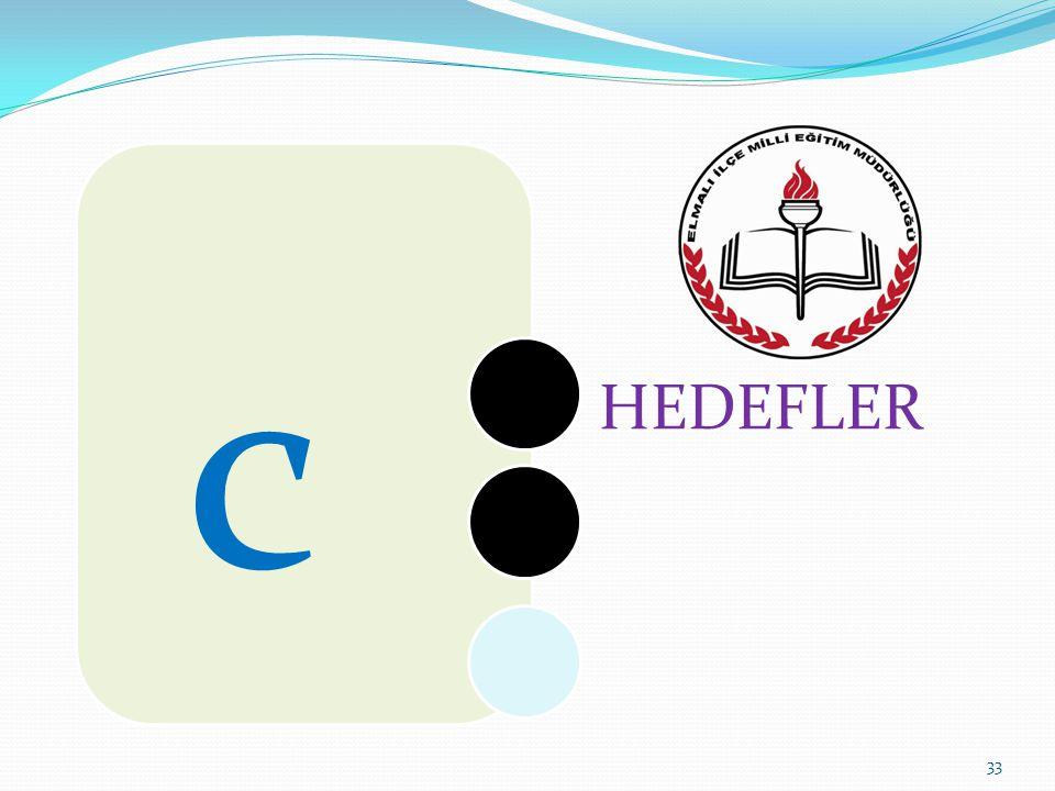 c HEDEFLER 33