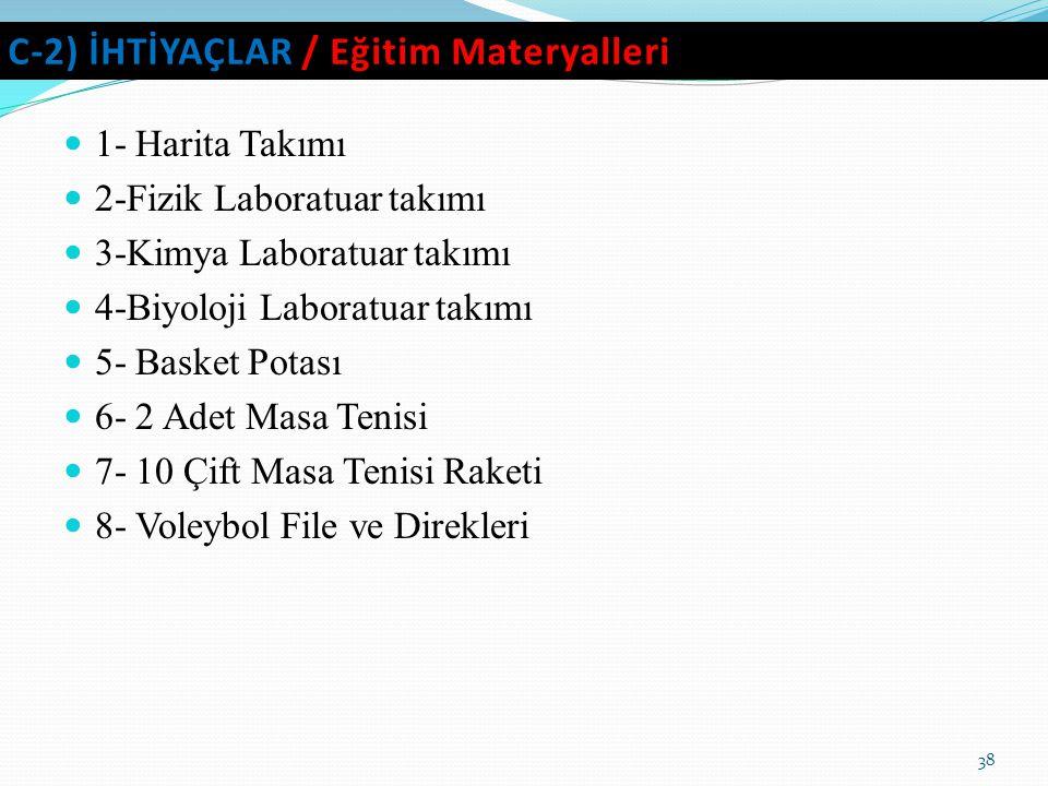 C-2) İHTİYAÇLAR / Eğitim Materyalleri 1- Harita Takımı 2-Fizik Laboratuar takımı 3-Kimya Laboratuar takımı 4-Biyoloji Laboratuar takımı 5- Basket Pota
