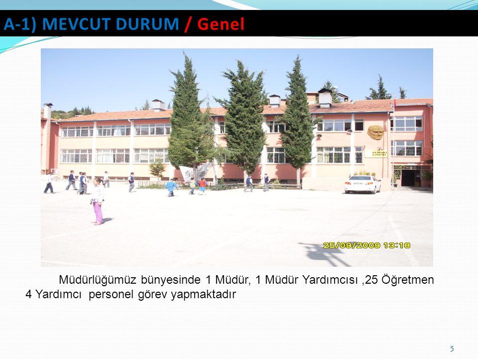 5 A-1) MEVCUT DURUM / Genel Müdürlüğümüz bünyesinde 1 Müdür, 1 Müdür Yardımcısı,25 Öğretmen 4 Yardımcı personel görev yapmaktadır