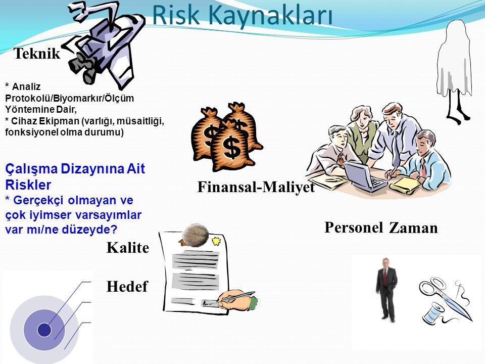 Risk Kaynakları Teknik Finansal-Maliyet Personel Kalite Hedef Zaman * Analiz Protokolü/Biyomarkır/Ölçüm Yöntemine Dair, * Cihaz Ekipman (varlığı, müsaitliği, fonksiyonel olma durumu) Çalışma Dizaynına Ait Riskler * Gerçekçi olmayan ve çok iyimser varsayımlar var mı/ne düzeyde?