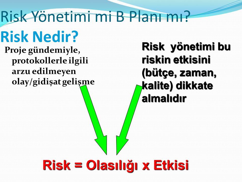Risk Yönetimi mi B Planı mı.Risk Nedir.