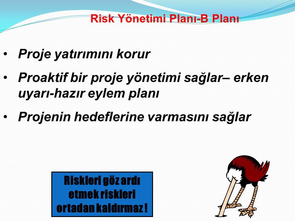 Riskleri göz ardı etmek riskleri ortadan kaldırmaz .
