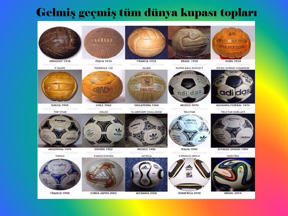 Gelmiş geçmiş tüm dünya kupası topları