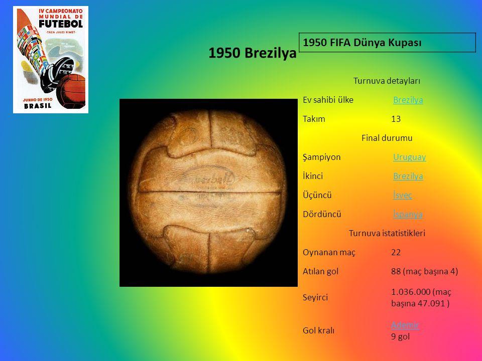 1950 Brezilya 1950 FIFA Dünya Kupası Turnuva detayları Ev sahibi ülke Brezilya Takım13 Final durumu Şampiyon Uruguay İkinci Brezilya Üçüncü İsveç Dördüncü İspanya Turnuva istatistikleri Oynanan maç22 Atılan gol88 (maç başına 4) Seyirci 1.036.000 (maç başına 47.091 ) Gol kralı Ademir Ademir 9 gol