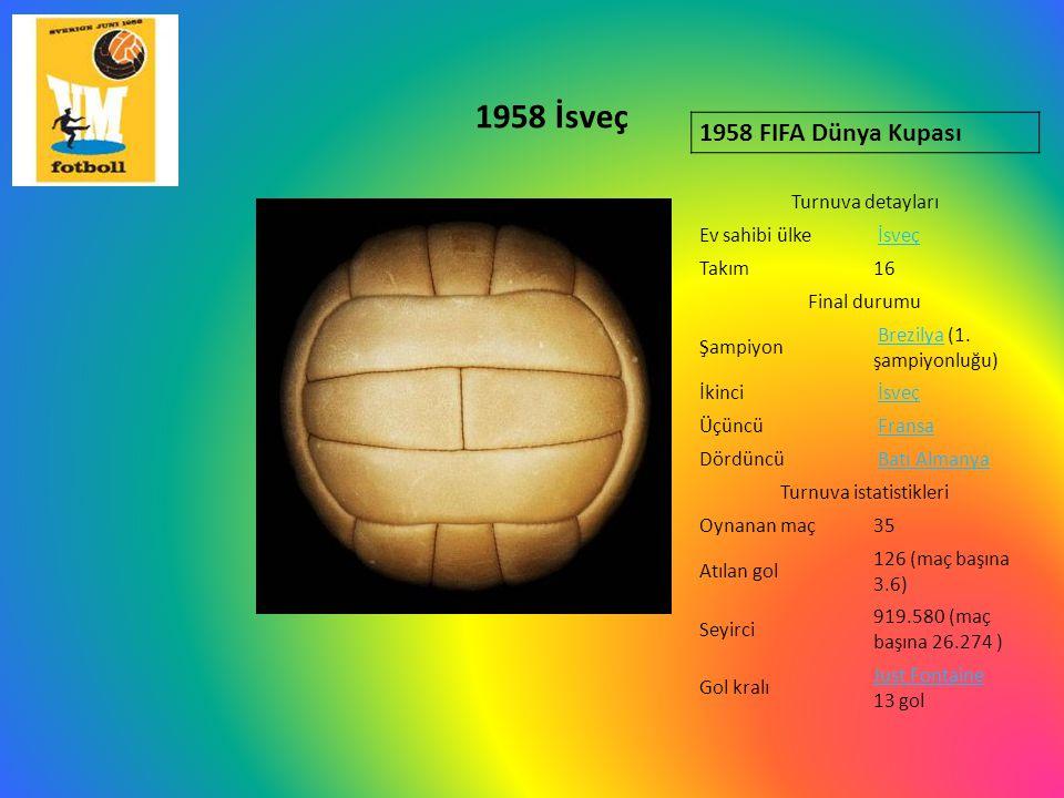 1958 İsveç 1958 FIFA Dünya Kupası Turnuva detayları Ev sahibi ülke İsveç Takım16 Final durumu Şampiyon Brezilya (1. şampiyonluğu)Brezilya İkinci İsveç