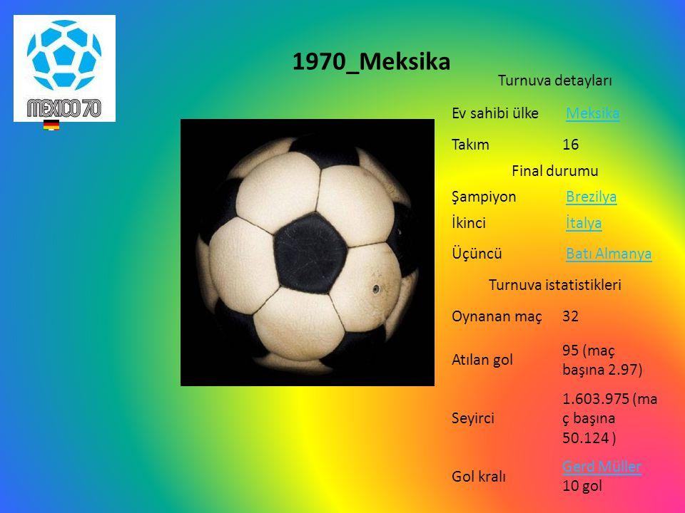 1970_Meksika Turnuva detayları Ev sahibi ülke Meksika Takım16 Final durumu Şampiyon Brezilya İkinci İtalya Üçüncü Batı Almanya Turnuva istatistikleri Oynanan maç32 Atılan gol 95 (maç başına 2.97) Seyirci 1.603.975 (ma ç başına 50.124 ) Gol kralı Gerd Müller Gerd Müller 10 gol