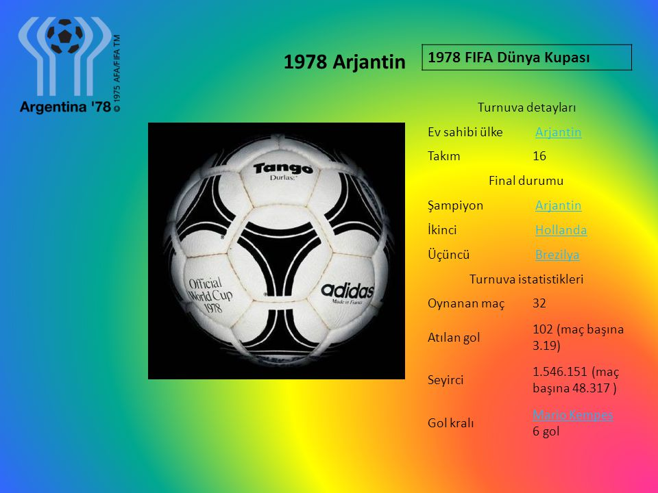 1978 Arjantin 1978 FIFA Dünya Kupası Turnuva detayları Ev sahibi ülke Arjantin Takım16 Final durumu Şampiyon Arjantin İkinci Hollanda Üçüncü Brezilya Turnuva istatistikleri Oynanan maç32 Atılan gol 102 (maç başına 3.19) Seyirci 1.546.151 (maç başına 48.317 ) Gol kralı Mario Kempes Mario Kempes 6 gol