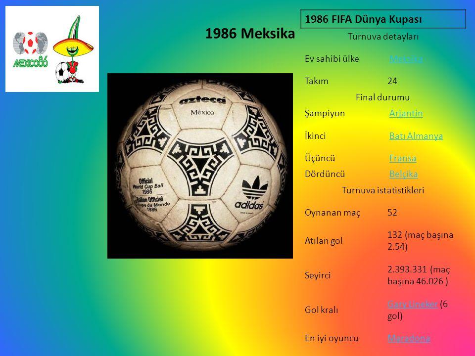 1986 Meksika 1986 FIFA Dünya Kupası Turnuva detayları Ev sahibi ülke Meksika Takım24 Final durumu Şampiyon Arjantin İkinci Batı Almanya Üçüncü Fransa Dördüncü Belçika Turnuva istatistikleri Oynanan maç52 Atılan gol 132 (maç başına 2.54) Seyirci 2.393.331 (maç başına 46.026 ) Gol kralı Gary LinekerGary Lineker (6 gol) En iyi oyuncuMaradona