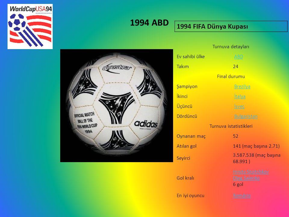 1994 ABD 1994 FIFA Dünya Kupası Turnuva detayları Ev sahibi ülke ABD Takım24 Final durumu Şampiyon Brezilya İkinci İtalya Üçüncü İsveç Dördüncü Bulgaristan Turnuva istatistikleri Oynanan maç52 Atılan gol141 (maç başına 2.71) Seyirci 3.587.538 (maç başına 68.991 ) Gol kralı Hristo Stoitchkov Oleg Salenko Hristo Stoitchkov Oleg Salenko 6 gol En iyi oyuncuRomário