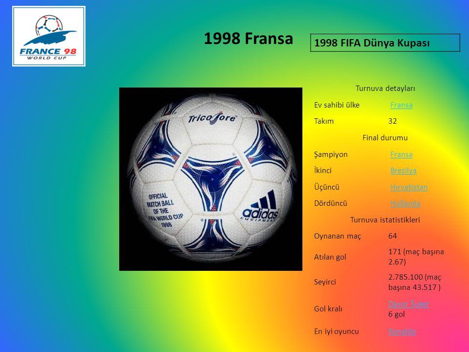 1998 Fransa 1998 FIFA Dünya Kupası Turnuva detayları Ev sahibi ülke Fransa Takım32 Final durumu Şampiyon Fransa İkinci Brezilya Üçüncü Hırvatistan Dördüncü Hollanda Turnuva istatistikleri Oynanan maç64 Atılan gol 171 (maç başına 2.67) Seyirci 2.785.100 (maç başına 43.517 ) Gol kralı Davor Šuker Davor Šuker 6 gol En iyi oyuncuRonaldo